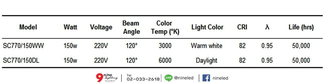 สปอร์ตไลท์ led 150w วอร์มไวท์ lunar