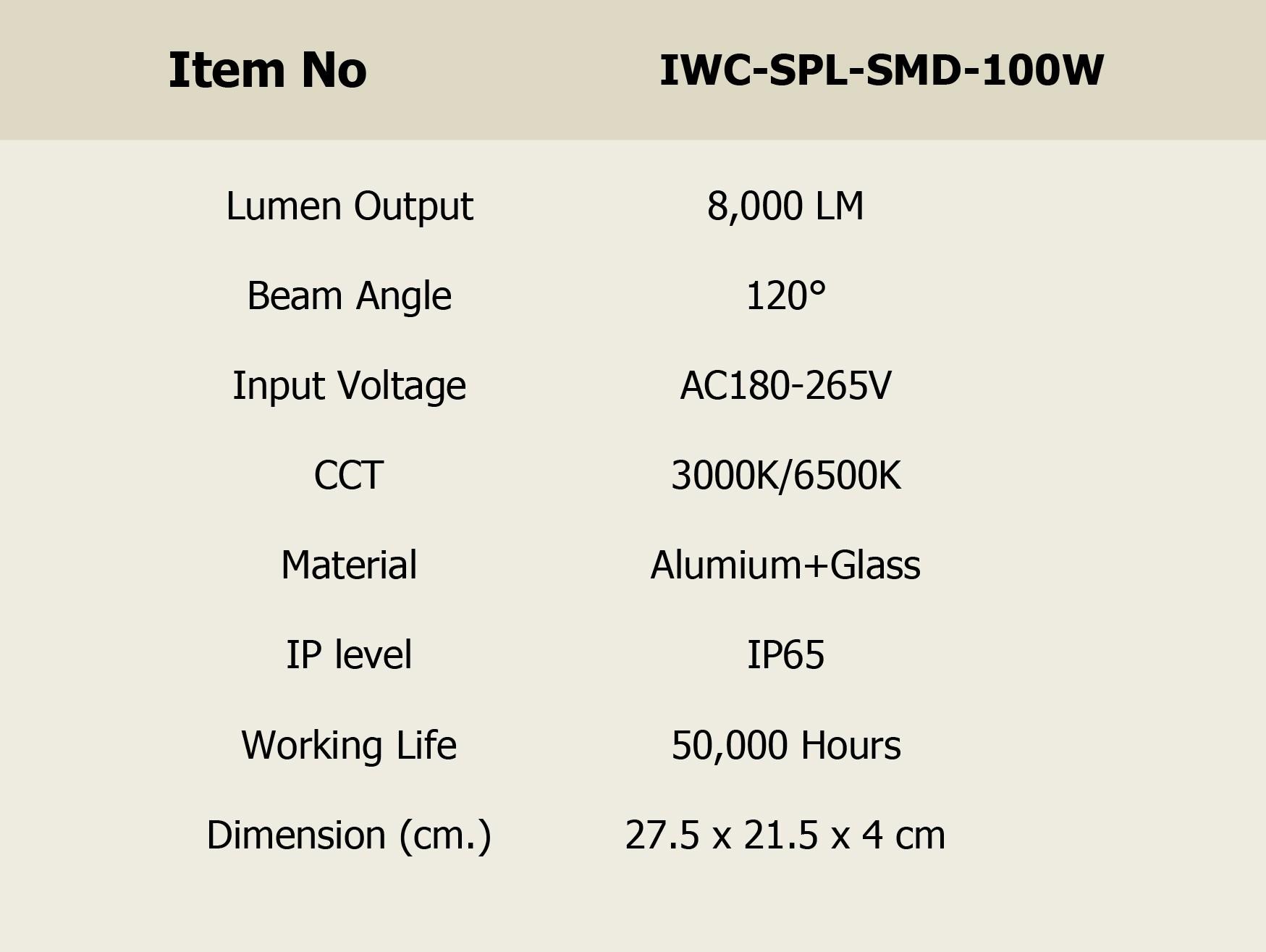 สปอร์ตไลท์ led 100w smd รุ่นบาง วอร์มไวท์ iwachi