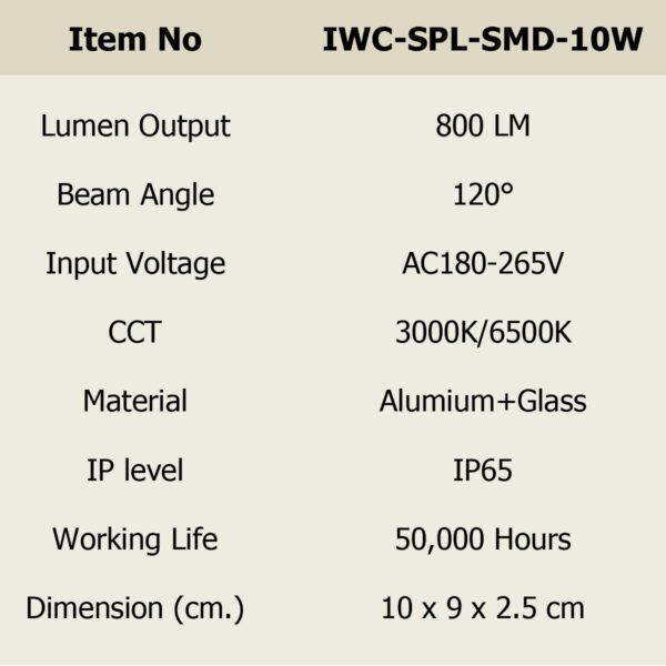 สปอร์ตไลท์ LED 10w SMD รุ่นบาง (วอร์มไวท์) IWACHI