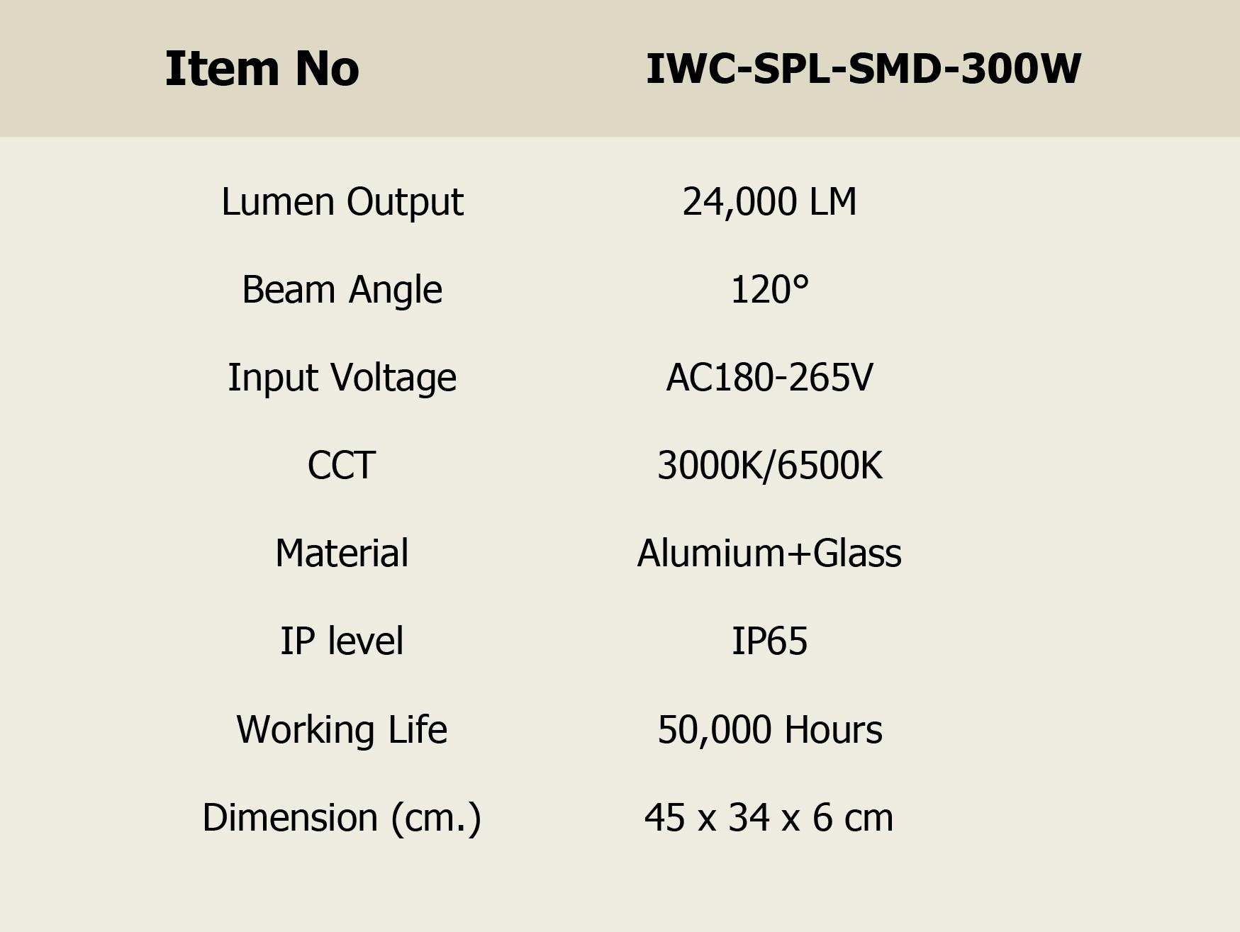 สปอร์ตไลท์ LED 300w SMD รุ่นบาง (เดย์ไลท์) IWACHI