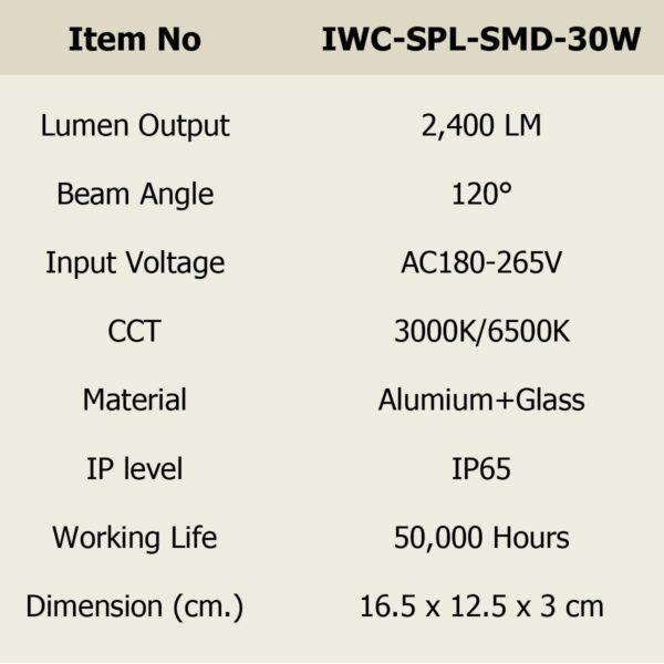 สปอร์ตไลท์ LED 30w SMD รุ่นบาง (เดย์ไลท์) IWACHI