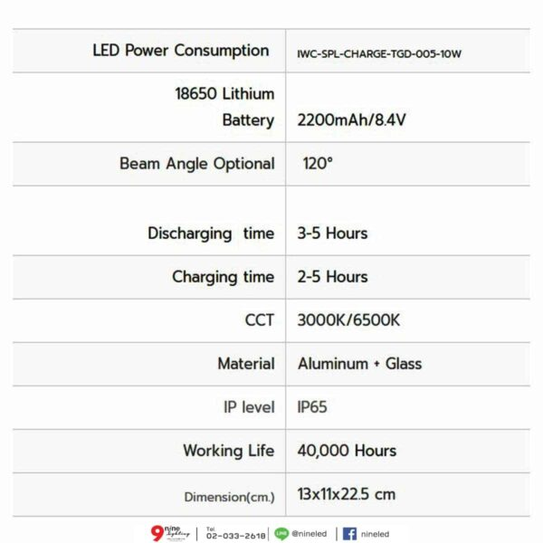 สปอร์ตไลท์ LED 10w TGD-005 รุ่นชาร์ตแบตได้ (วอร์มไวท์) IWACHI