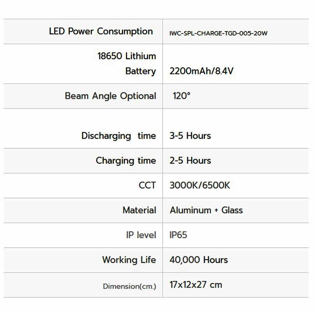 สปอร์ตไลท์ LED 20w TGD-005 รุ่นชาร์ตแบตได้ (วอร์มไวท์) IWACHI