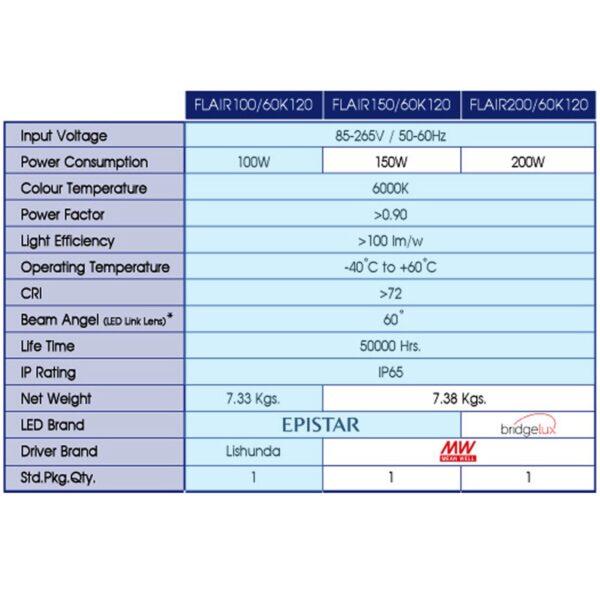 สปอร์ตไลท์ LED FLAIR 100w (เดย์ไลท์) BEC