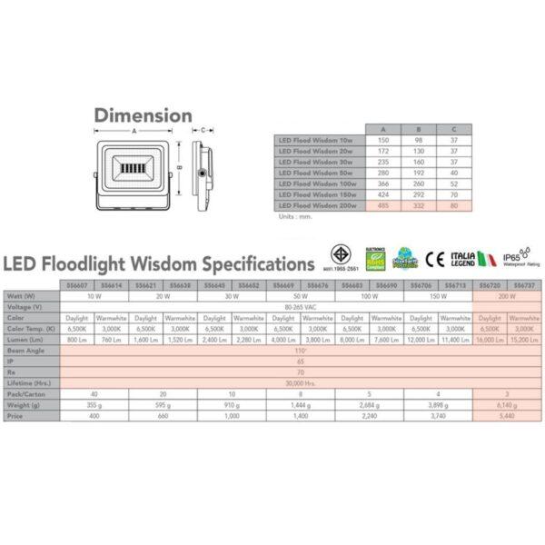 สปอร์ตไลท์ LED Wisdom 200w (วอร์มไวท์) EVE